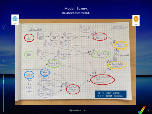 predicted desire v1.0 - bakery - balanced scorecard
