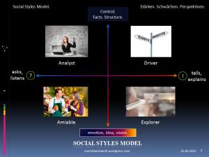 Social Styles Model - Menschen und Kultur
