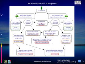 SD_Management_bscd_en_1024x768