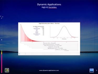 Dynamic Applications - High IQ societies