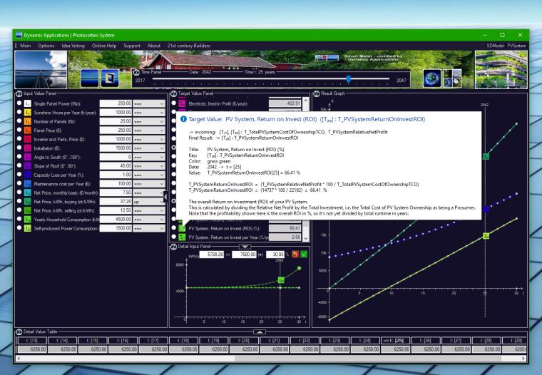 PV_v250_TCO_RoI_NetProfit_ToolTip.png