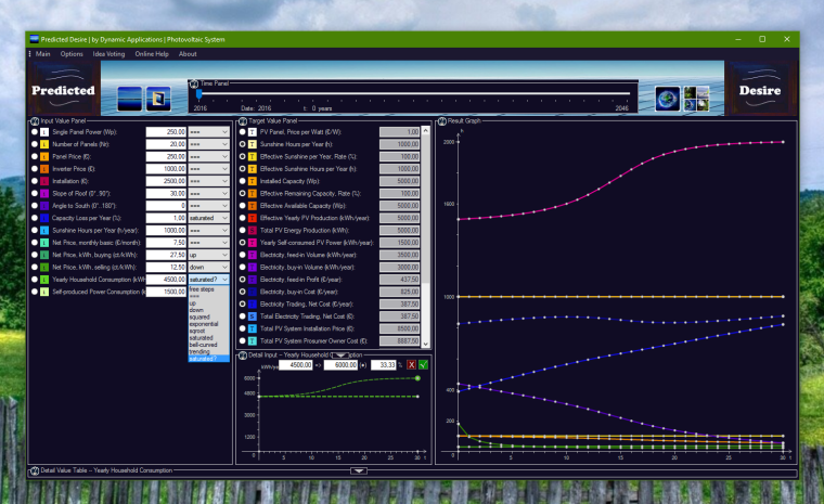 Photovoltaic System v1.64, showing a variety of PV curves.