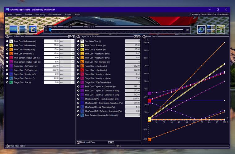 21st century Truck Driver - Car 2 Car detector Simulation